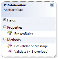 The ValidationBase Class