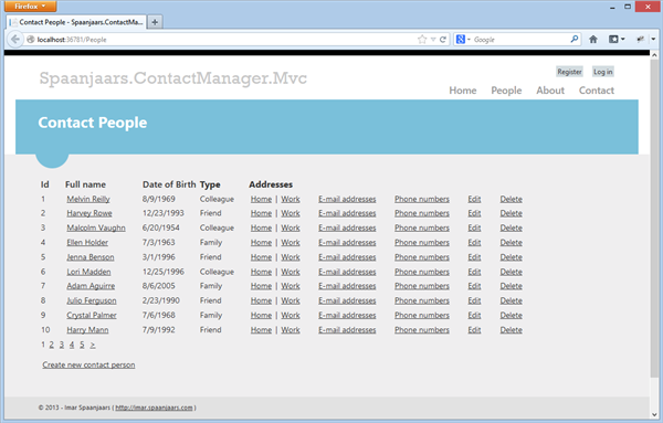 The MVC site showing all contact people