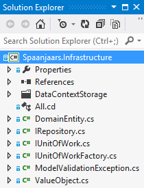 The Solution Explorer for the Spaanjaars.Infrastructure project